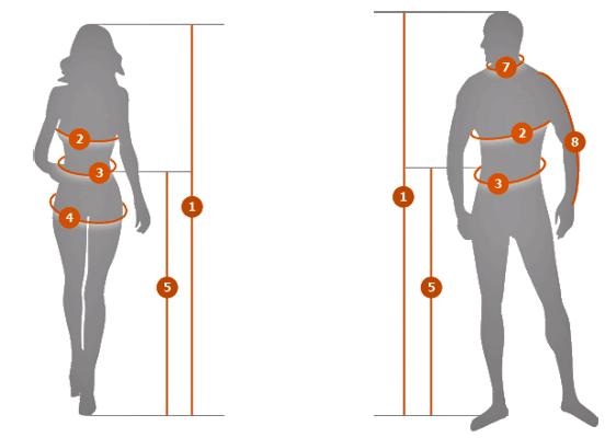 Как определить размер платья по меркам