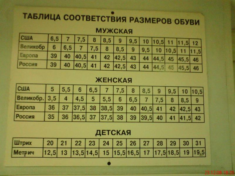 12 размер обуви сша на русский на алиэкспресс таблица