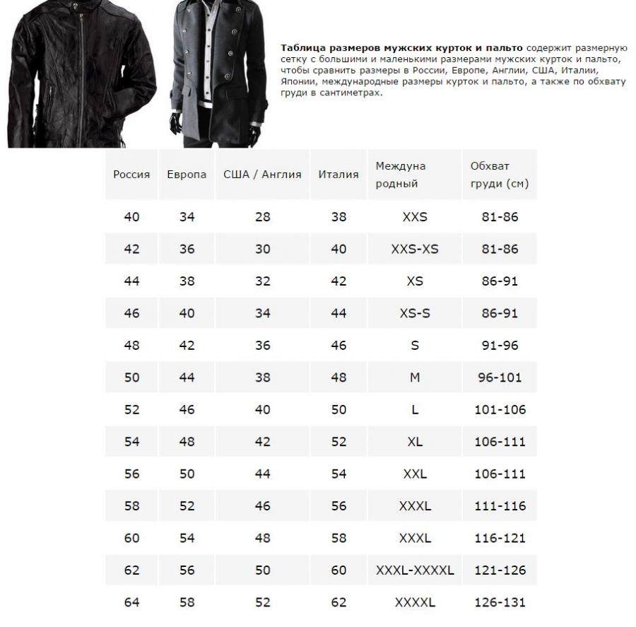 Размер джинсовых курток вранглер