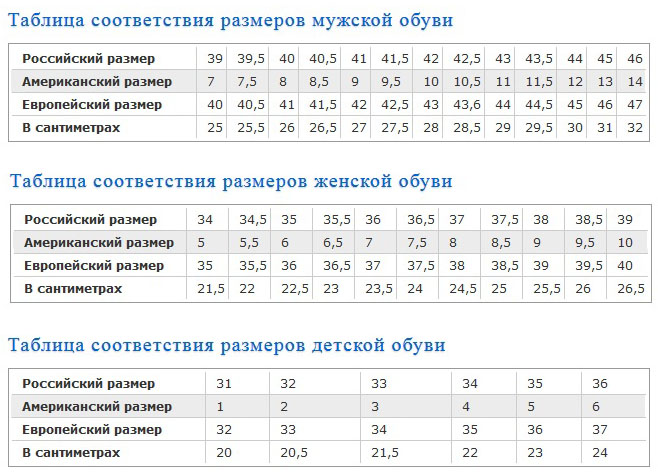 Обычно в описании товара на Алиэкспресс в большинстве случаев присутствует  подобная таблица и указывается в каком стандарте продается обувь т.е какие  ... cc64f115f42fd